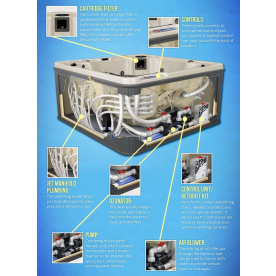Guide To Hot Tub Parts